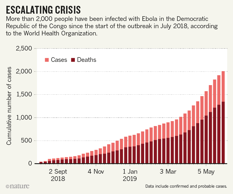 Transboundary Disease News:So-netブログ